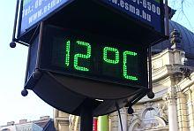 Budapest03 Temperatur